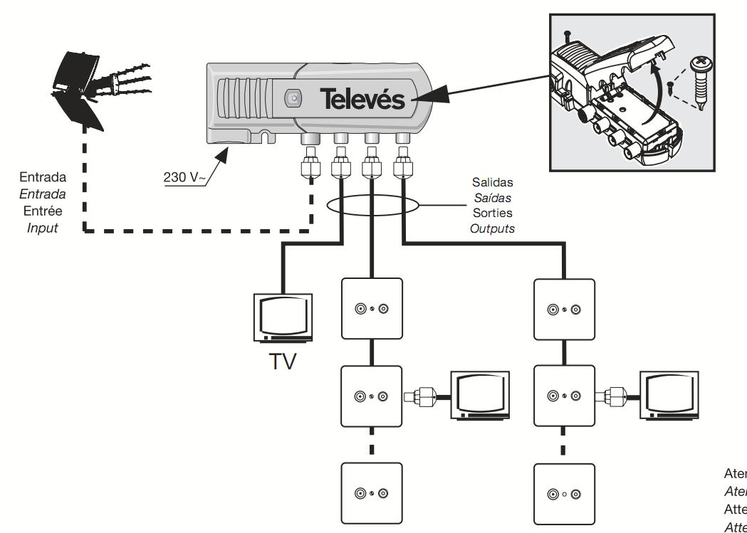 Amplificador Vivienda 1e 2s Tv Televes 5528 Zuriaga